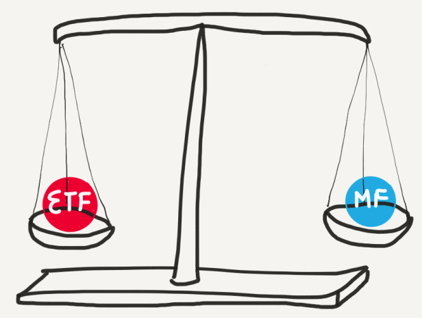 So sánh ETF và quỹ tương hỗ